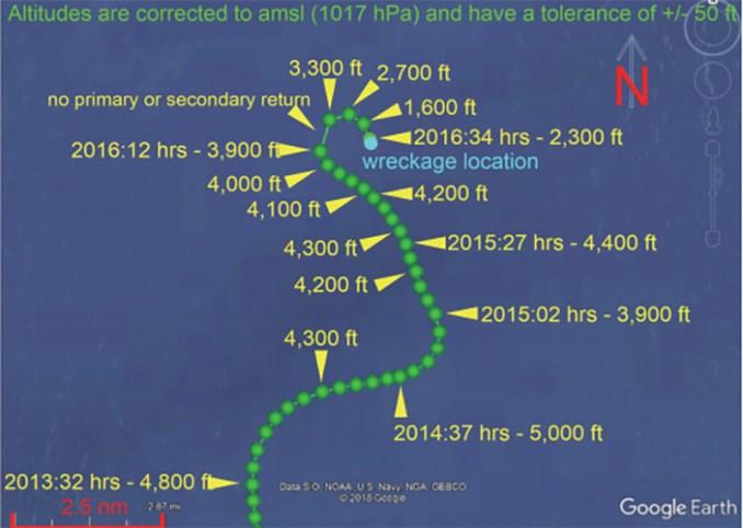Last recorded flight information (Image: AAIB)