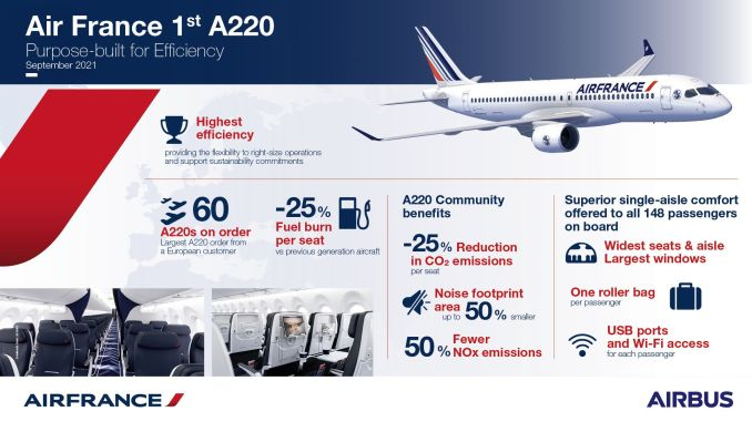 First A220-300 to Air France