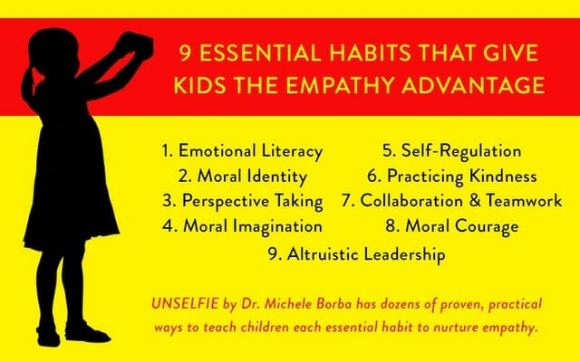 9 Exercises to Build Your Child's Empathy Muscles