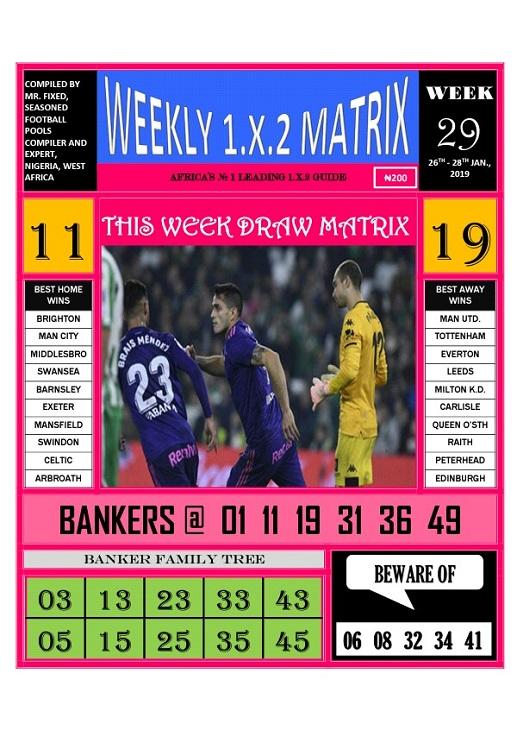 WEEK 29 WEEKLY 1 X 2 MATRIX FOOTBALL POOLS GUIDE | UK