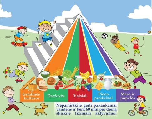 Piramide-vaikams3