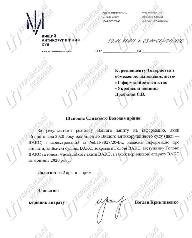 Глава Антикорсуду у жовтні отримала 216 768 гривень зарплати
