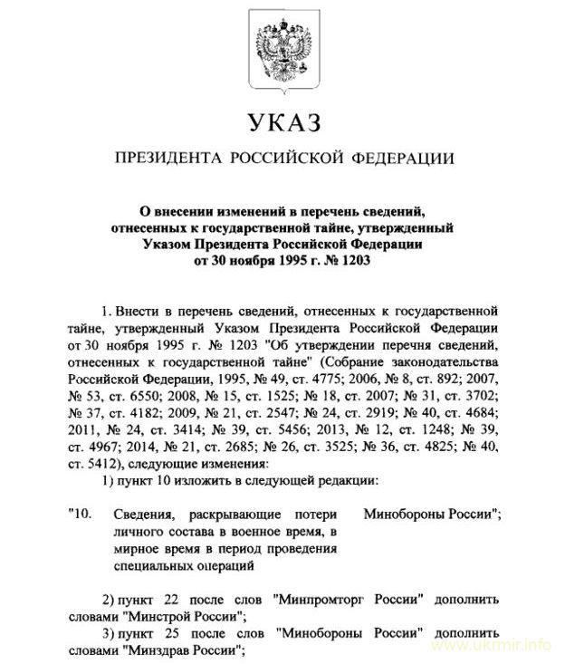 ГУР України ідентифікувало біля 1700 загиблих на Донбасі російських військових