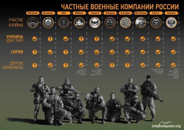 E.N.O.T. CORP сигнализирует о выходе из СДД Суркова и готовности защищать Путина