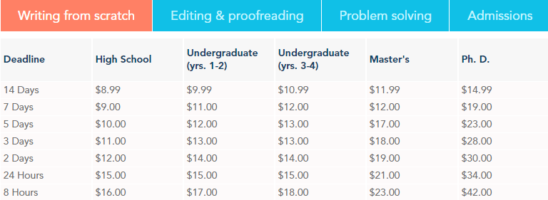 essayrep.com price