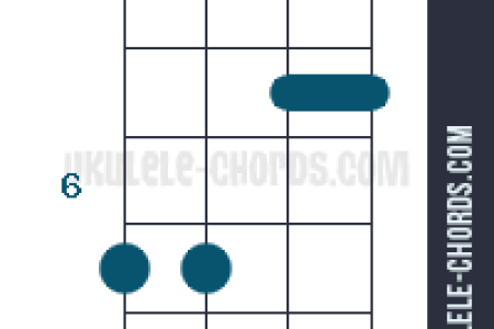 Path Decorations Pictures Ukulele Chords D Tuning
