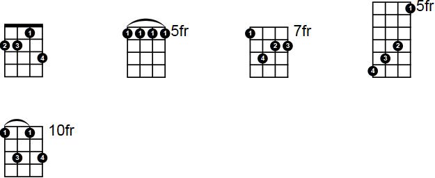 Baritone Ukulele Chord Chart