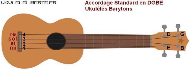 comment accorder son ukulele baryton