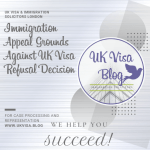 Immigration Appeal Grounds Against UK Visa Refusal Decision