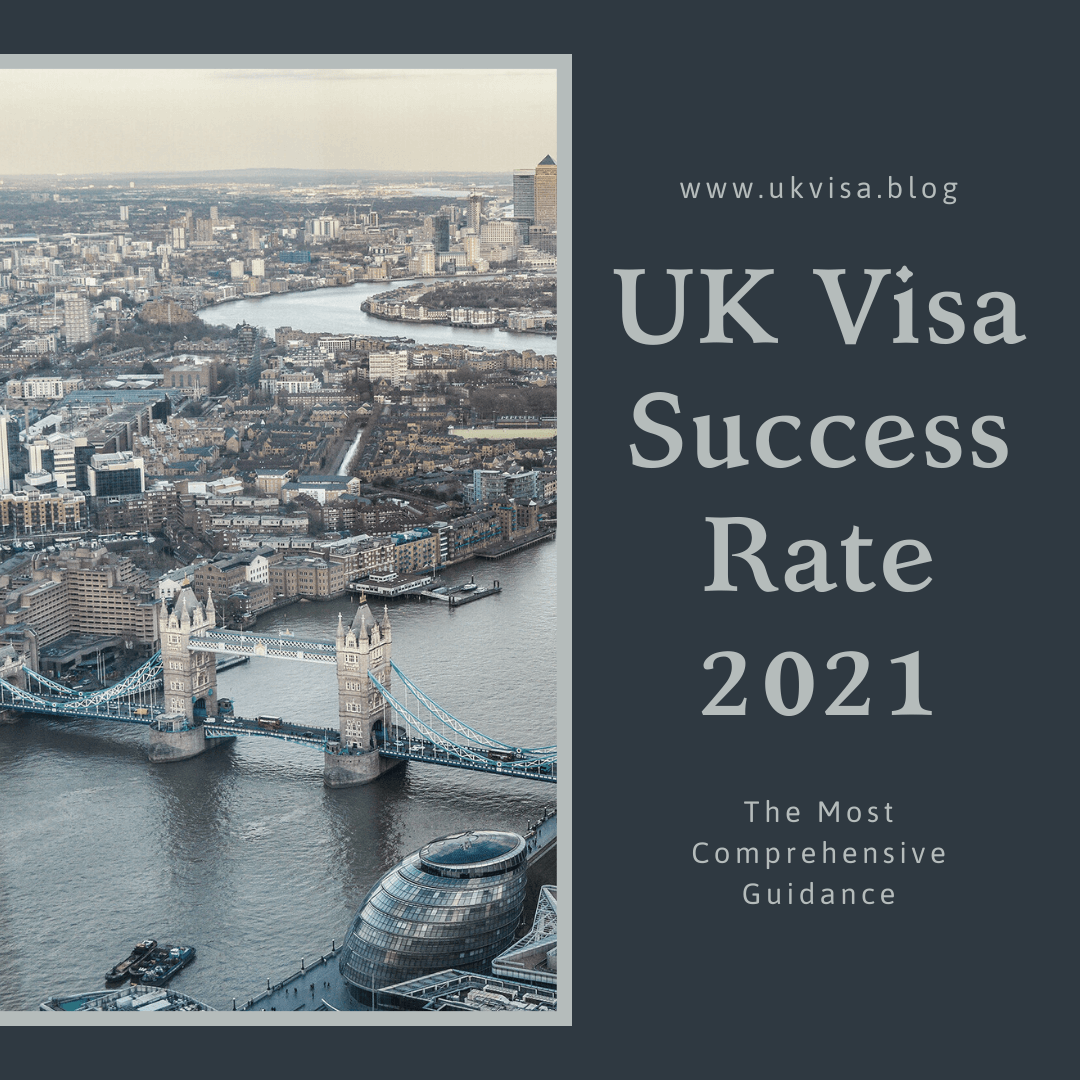 UK Visa Success and Refusal Rate by Country 2021