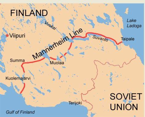 FInland's main defense line
