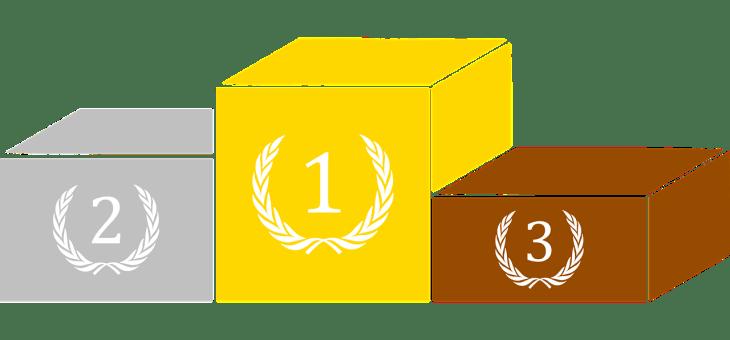 Avocat Divorce : Quel est le meilleur Avocat en Divorce à Lyon ?