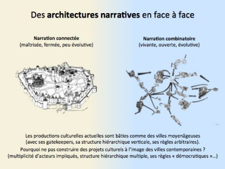 Architectures narratives