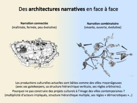 Architectures narratives
