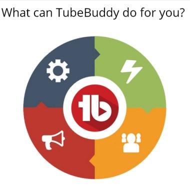 How To Use TubeBuddy To Simplify YouTube Marketing