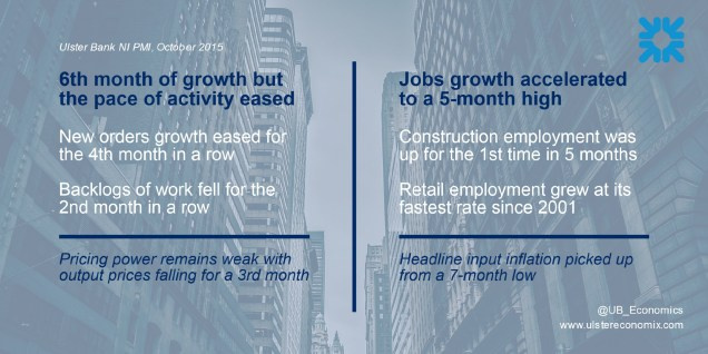 Graphic showing that this was the 6th month of growth in the NI private sector