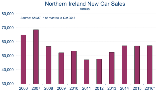new-car-sales