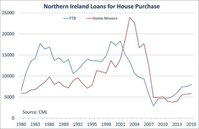 chart-of-the-month-mortgages