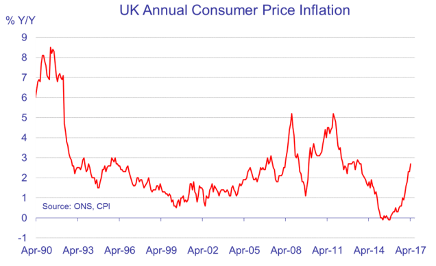 consumer price inflation.png