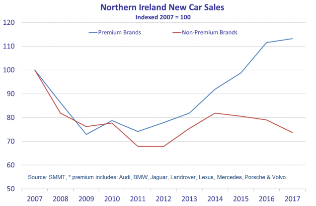 ni new car sales.png