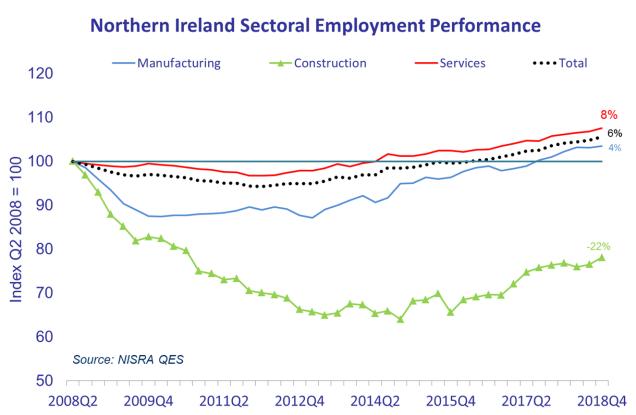 Labour market stats Q42018 2