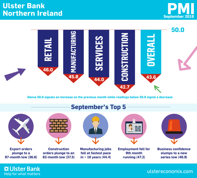 OCT19 PMI Infographic D1
