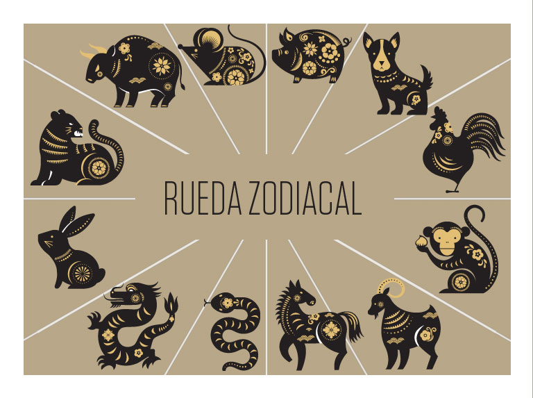 ZODIACAL WHEEL APRIL. MONTH OF THE DRAGON