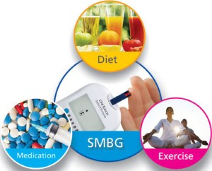 Diabetes 2 Diet and Exercise