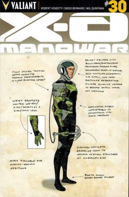 X-O Manowar #30 1:10 Henry Design Variant Valiant