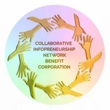 Collaborative Infopreneurship Network Logo - Strategic Marketecture