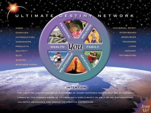 Ultimate Destinyland™ - Strategic Marketecture