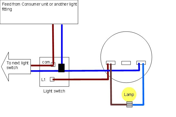 Ceiling Rose Wiring Diagrams - Harmonised Colours