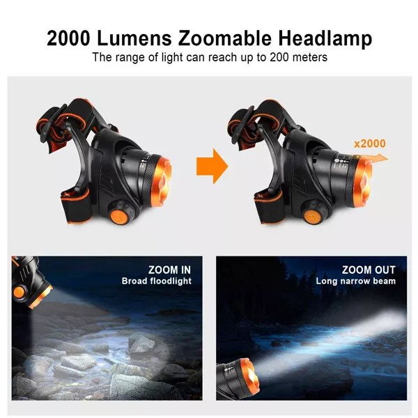 LED Head Torch Information