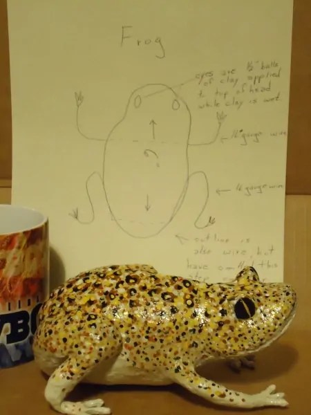 Plan for Making Paper Mache Frog