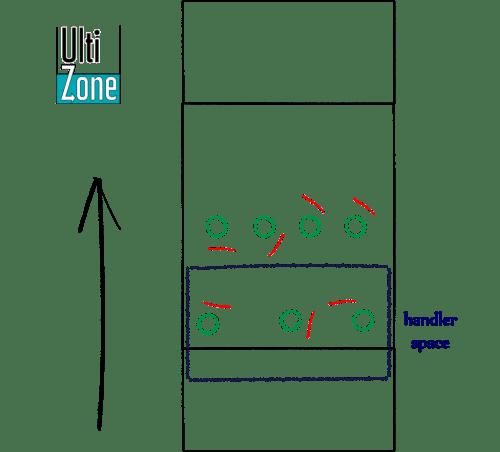 handler space