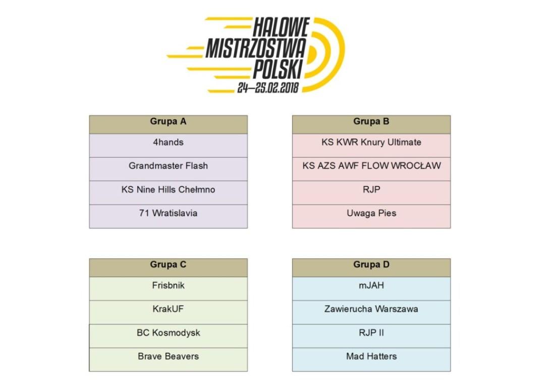 Rozpiska Halowe Mistrzostwa Polski