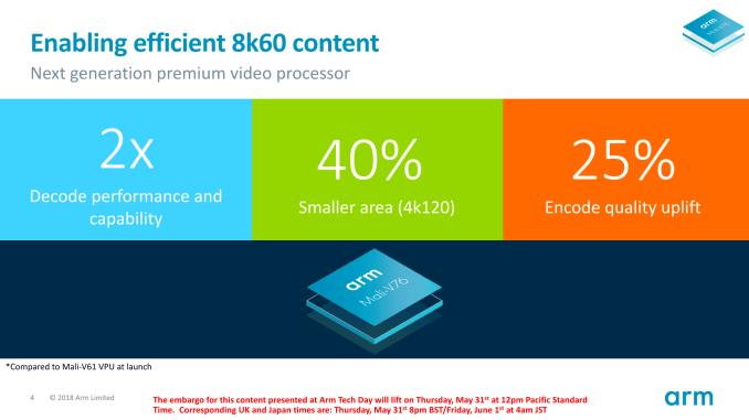 ARM Mali-V76: Neue GPU für 8K-Wiedergabe
