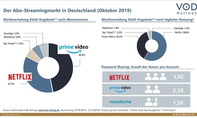 """""""Umfangreichste Weichenstellung im Streamingmarkt"""" steht bevor"""