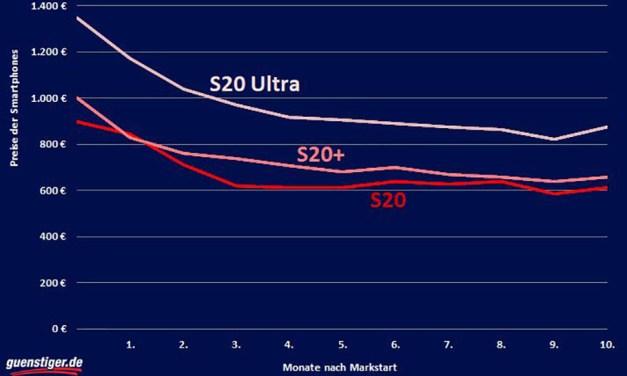 guenstiger.de prognostiziert rasch sinkende Preise für Smartphones