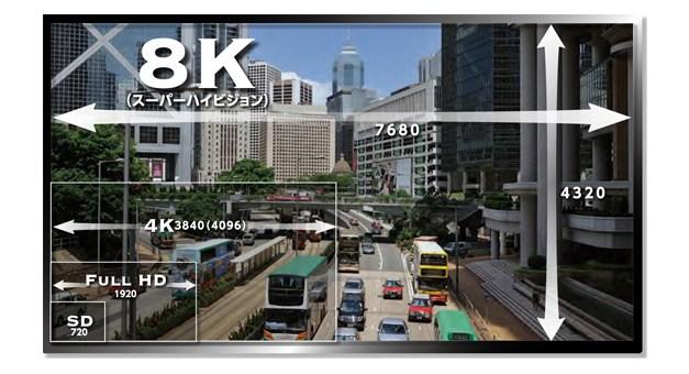 IFA 2018: Samsung will 8K-Fernseher in den Fokus rücken