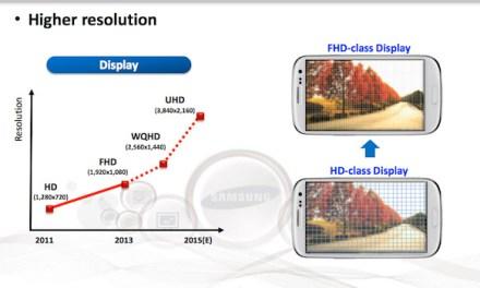 4K-Smartphones sind laut Experten die Zukunft