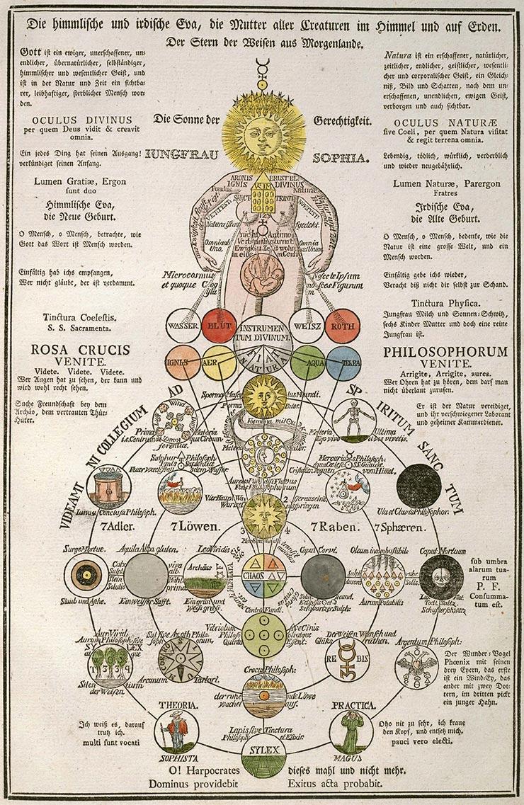 Sophia Gnostic Gnosticism