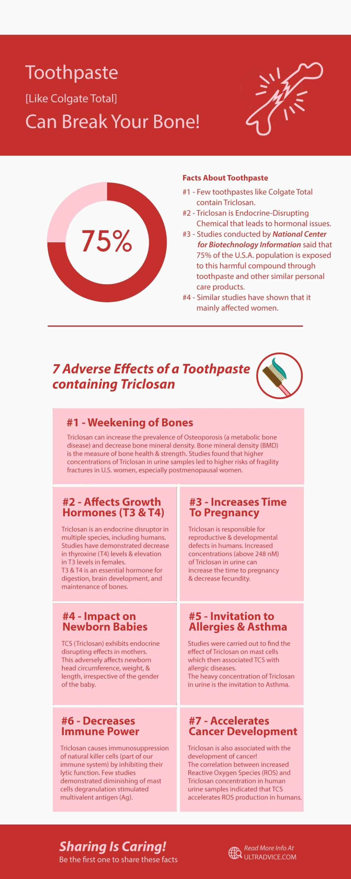 Infographics - Toothpaste Can Break Your Bone - Colgate Total - Triclosan Adverse Health Impacts - ULTRAdvice.com