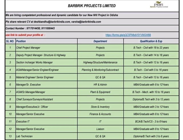 Barbrik Project Limited Hiring| BE BTech| Diploma |Civil Engineer