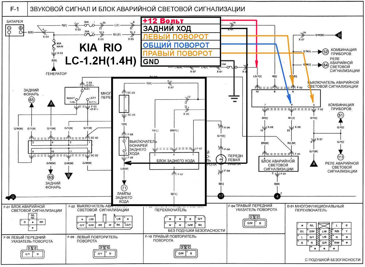[DIAGRAM] Kia Carnival Engine Diagrams FULL Version HD
