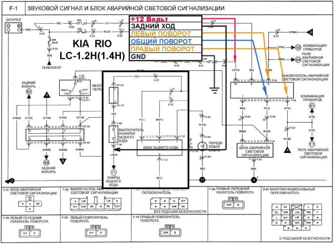 Kia rio 2006 stereo wiring diagram schematics and wiring diagrams kia picanto wiring diagram wiring diagram wiring diagram cheapraybanclubmaster