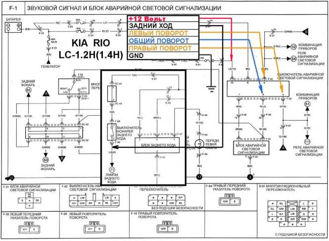 2002 kia sedona radio wiring diagram wiring diagrams 2005 kia sedona wiring diagrams image about