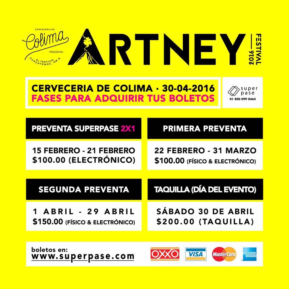 artney costos