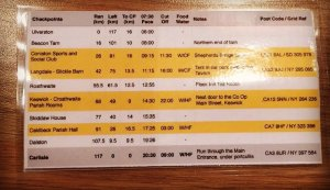 My Race Timing Card for the 2015 Cumbria Way Ultra