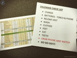 Timing card and Dalemain Checklist ready to go